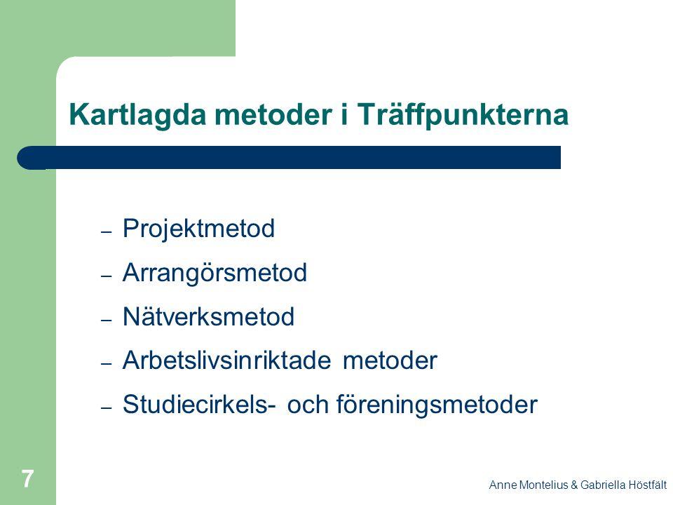 Anne Montelius & Gabriella Höstfält 7 Kartlagda metoder i Träffpunkterna – Projektmetod – Arrangörsmetod – Nätverksmetod – Arbetslivsinriktade metoder