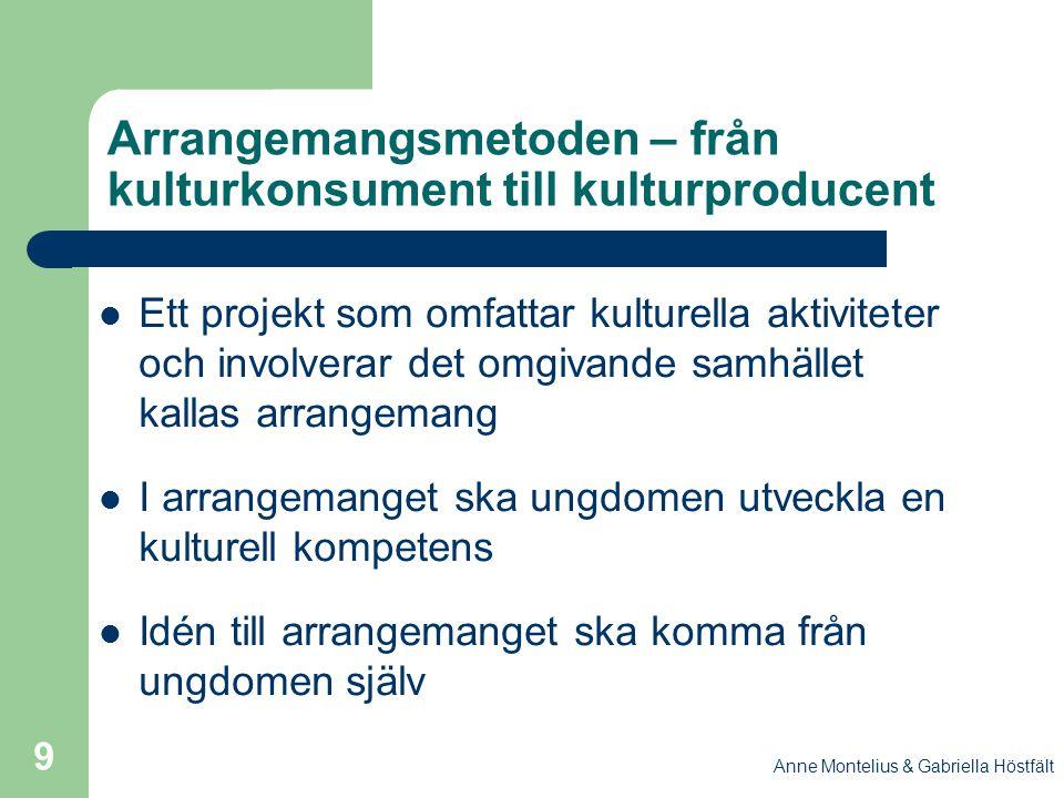 Anne Montelius & Gabriella Höstfält 9 Arrangemangsmetoden – från kulturkonsument till kulturproducent Ett projekt som omfattar kulturella aktiviteter