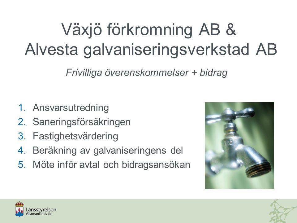 Växjö förkromning AB & Alvesta galvaniseringsverkstad AB Frivilliga överenskommelser + bidrag 1.Ansvarsutredning 2.Saneringsförsäkringen 3.Fastighetsvärdering 4.Beräkning av galvaniseringens del 5.Möte inför avtal och bidragsansökan