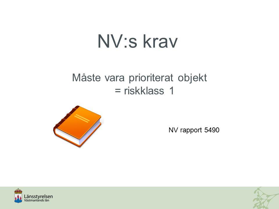 NV:s krav Måste vara prioriterat objekt = riskklass 1 NV rapport 5490