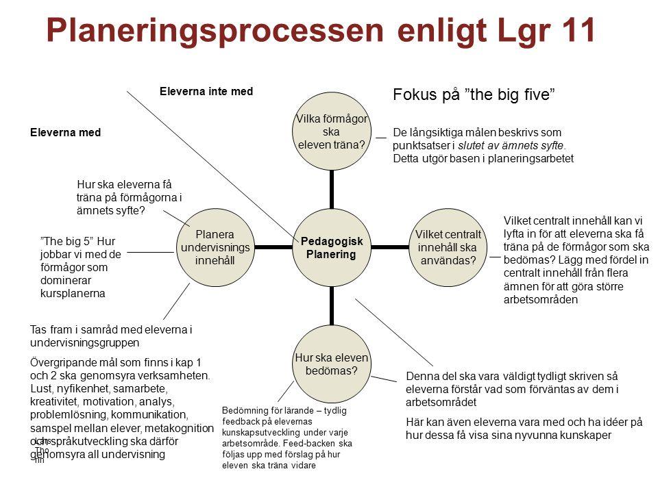 Lars Tho rin Pedagogisk Planering Vilka förmågor ska eleven träna? Vilket centralt innehåll ska användas? Hur ska eleven bedömas? Planera undervisning