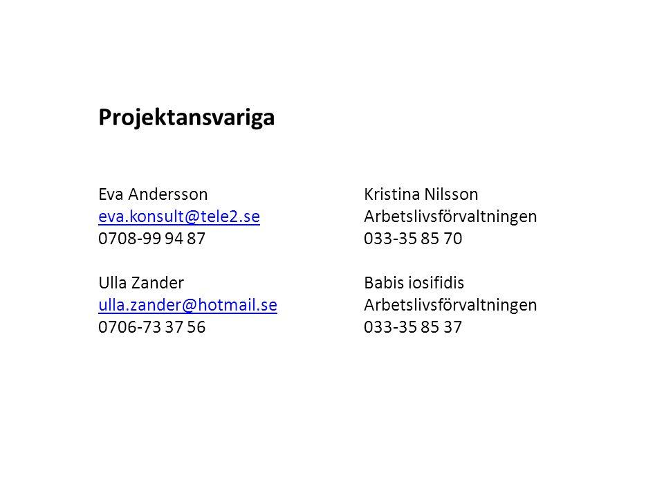 Projektansvariga Eva AnderssonKristina Nilsson eva.konsult@tele2.seeva.konsult@tele2.seArbetslivsförvaltningen 0708-99 94 87033-35 85 70 Ulla ZanderBa