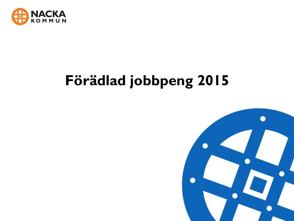 Förädlad jobbpeng 2015