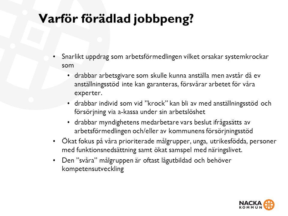 Varför förädlad jobbpeng? Snarlikt uppdrag som arbetsförmedlingen vilket orsakar systemkrockar som drabbar arbetsgivare som skulle kunna anställa men