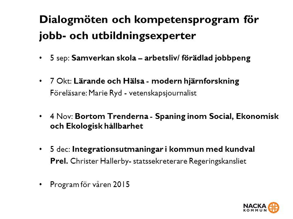 Dialogmöten och kompetensprogram för jobb- och utbildningsexperter 5 sep: Samverkan skola – arbetsliv/ förädlad jobbpeng 7 Okt: Lärande och Hälsa - mo