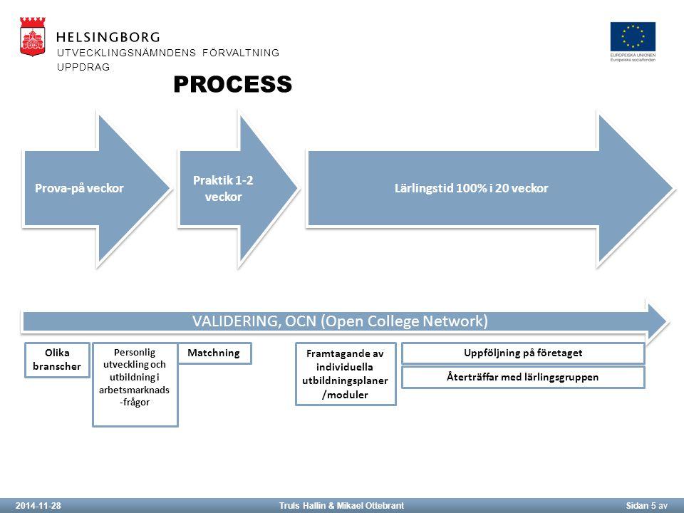 2014-11-28Truls Hallin & Mikael OttebrantSidan 5 av UTVECKLINGSNÄMNDENS FÖRVALTNING UPPDRAG PROCESS VALIDERING, OCN (Open College Network) Prova-på veckor Praktik 1-2 veckor Lärlingstid 100% i 20 veckor Olika branscher Personlig utveckling och utbildning i arbetsmarknads -frågor Matchning Framtagande av individuella utbildningsplaner /moduler Uppföljning på företaget Återträffar med lärlingsgruppen