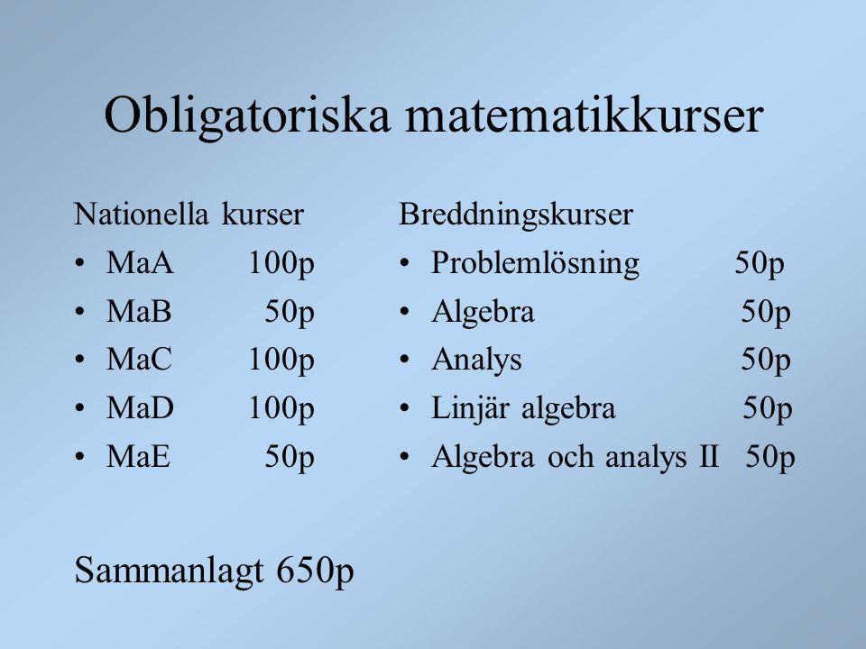 Individuella valkurser Geometri 50p Mängdlära och topologi 50p Matematikens utveckling 50p Kombinatorik 50p