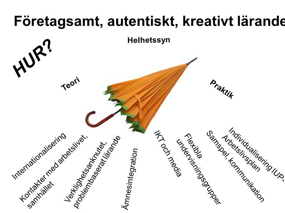 Företagsamt, autentiskt, kreativt lärande Helhetssyn Internationalisering Kontakter med arbetslivet, samhället Verklighetsanknutet, problembaserat lärande Ämnesintegration IKT och media Flexibla undervisningsgrupper Samspel, kommunikation Individualisering IUP- Arbetslivsplan Teori Praktik HUR?