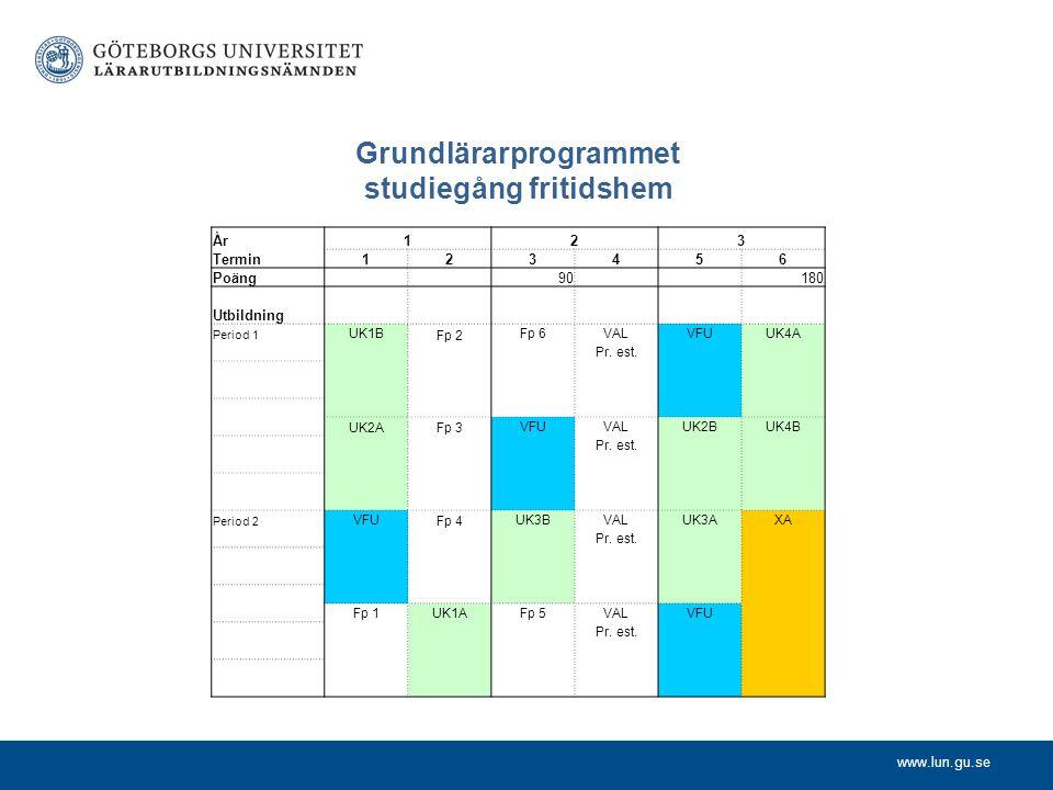 www.lun.gu.se Grundlärarprogrammet studiegång fritidshem År123 Termin123456 Poäng 90 180 Utbildning Period 1 UK1B Fp 2 Fp 6VALVFUUK4A Pr. est. UK2AFp