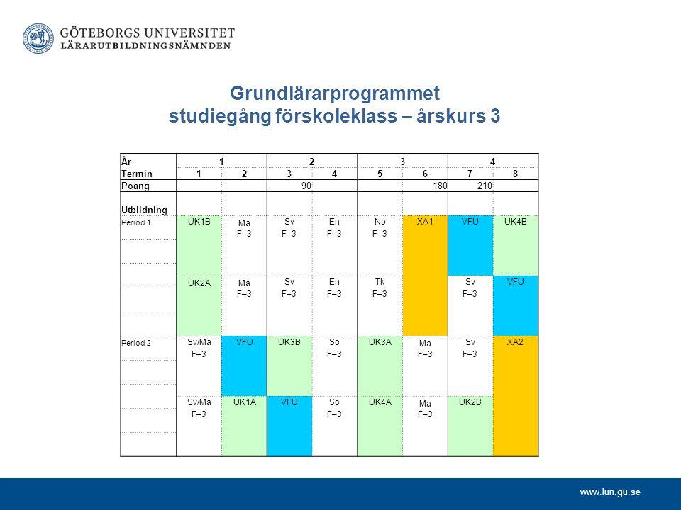 www.lun.gu.se Grundlärarprogrammet studiegång förskoleklass – årskurs 3 År1234 Termin12345678 Poäng 90 180210 Utbildning Period 1 UK1B Ma SvEnNoXA1VFU