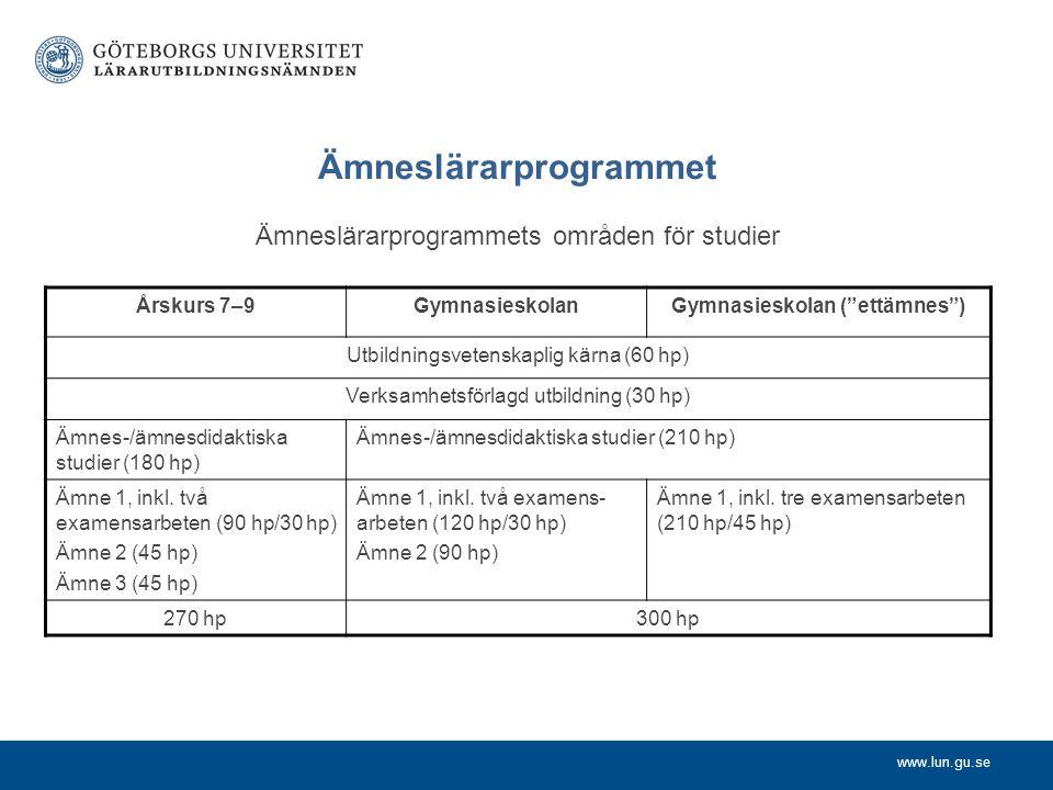 """www.lun.gu.se Ämneslärarprogrammet Ämneslärarprogrammets områden för studier Årskurs 7–9GymnasieskolanGymnasieskolan (""""ettämnes"""") Utbildningsvetenskap"""