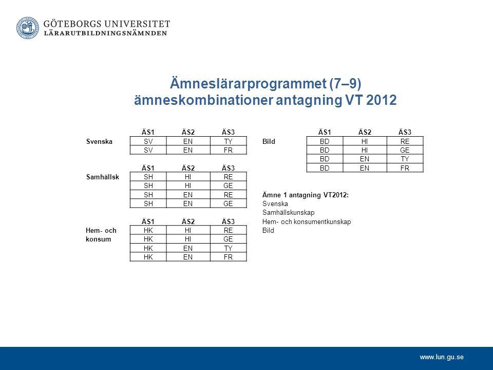 www.lun.gu.se Ämneslärarprogrammet (7–9) ämneskombinationer antagning VT 2012 ÄS1ÄS2ÄS3 SvenskaSVENTY SVENFR ÄS1ÄS2ÄS3 SamhällskSHHIRE SHHIGE SHENRE S