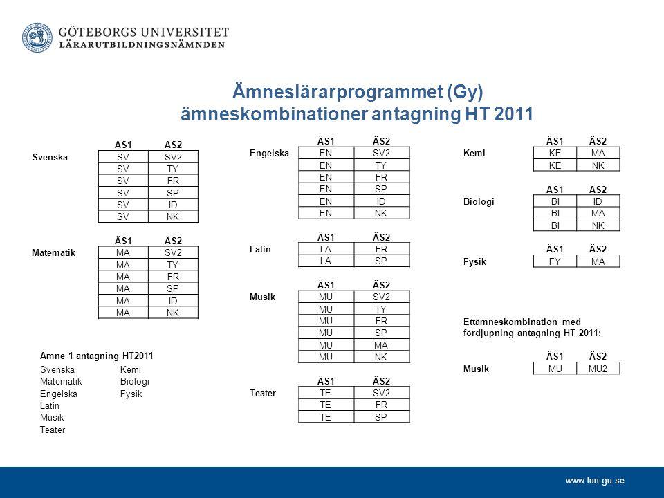 www.lun.gu.se Ämneslärarprogrammet (Gy) ämneskombinationer antagning HT 2011 ÄS1ÄS2 SvenskaSVSV2 SVTY SVFR SVSP SVID SVNK ÄS1ÄS2 MatematikMASV2 MATY M