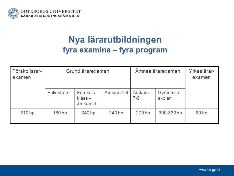 www.lun.gu.se Nya lärarutbildningen fyra examina – fyra program Förskollärar- examen GrundlärarexamenÄmneslärarexamenYrkeslärar- examen FritidshemFörs