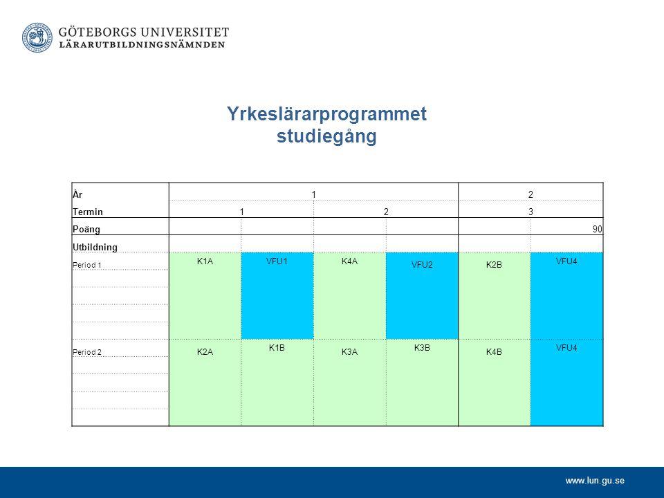 www.lun.gu.se Yrkeslärarprogrammet studiegång År12 Termin123 Poäng 90 Utbildning Period 1 K1AVFU1K4A VFU2K2B VFU4 Period 2 K2A K1B K3A K3B K4B VFU4