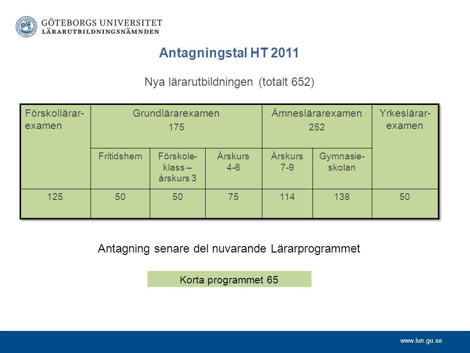 www.lun.gu.se Antagningstal HT 2011 Nya lärarutbildningen (totalt 652) Antagning senare del nuvarande Lärarprogrammet Korta programmet 65