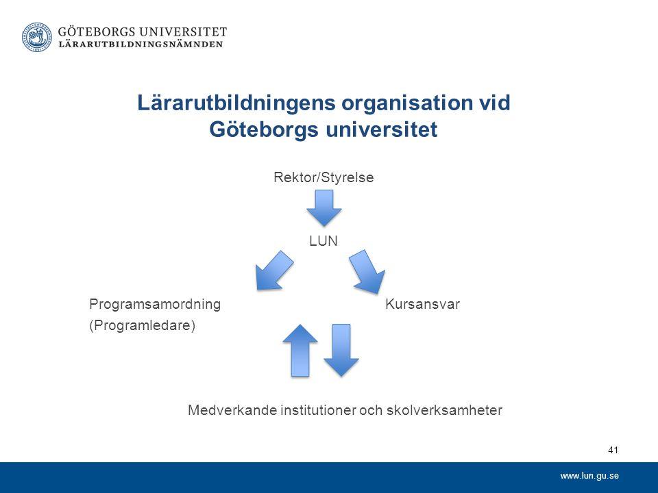 www.lun.gu.se Lärarutbildningens organisation vid Göteborgs universitet Rektor/Styrelse LUN ProgramsamordningKursansvar (Programledare) Medverkande in