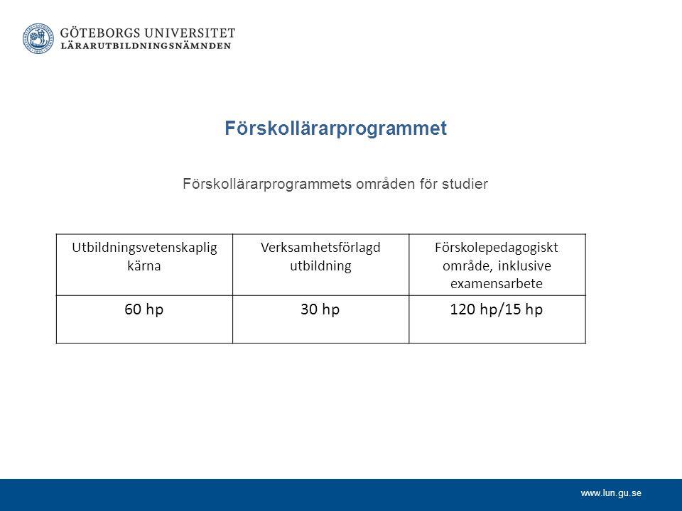 www.lun.gu.se Förskollärarprogrammet Förskollärarprogrammets områden för studier Utbildningsvetenskaplig kärna Verksamhetsförlagd utbildning Förskolep