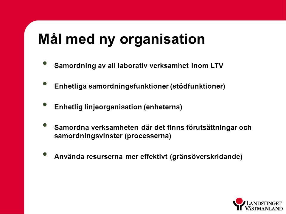 33 Mål med ny organisation Samordning av all laborativ verksamhet inom LTV Enhetliga samordningsfunktioner (stödfunktioner) Enhetlig linjeorganisation (enheterna) Samordna verksamheten där det finns förutsättningar och samordningsvinster (processerna) Använda resurserna mer effektivt (gränsöverskridande)