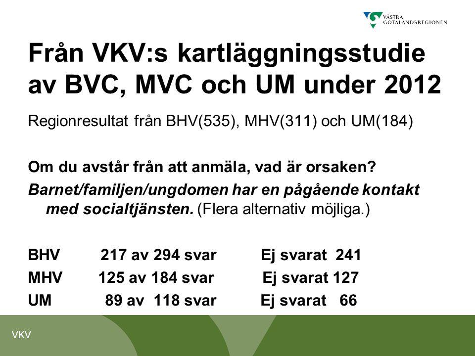 VKV Från VKV:s kartläggningsstudie av BVC, MVC och UM under 2012 Regionresultat från BHV(535), MHV(311) och UM(184) Om du avstår från att anmäla, vad