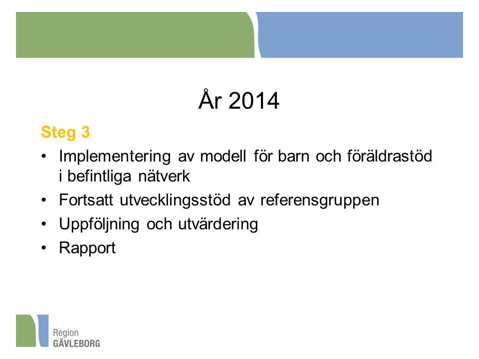 År 2014 Steg 3 Implementering av modell för barn och föräldrastöd i befintliga nätverk Fortsatt utvecklingsstöd av referensgruppen Uppföljning och utvärdering Rapport