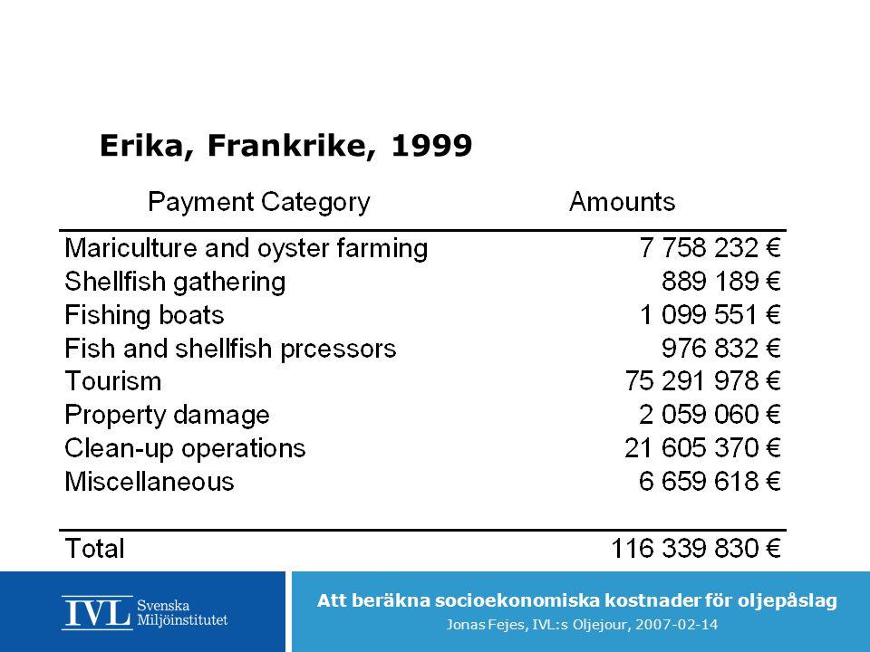 Att beräkna socioekonomiska kostnader för oljepåslag Jonas Fejes, IVL:s Oljejour, 2007-02-14 Erika, Frankrike, 1999