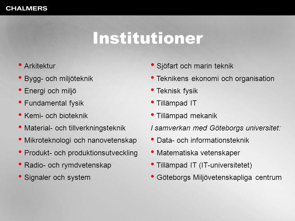 Institutioner Arkitektur Bygg- och miljöteknik Energi och miljö Fundamental fysik Kemi- och bioteknik Material- och tillverkningsteknik Mikroteknologi