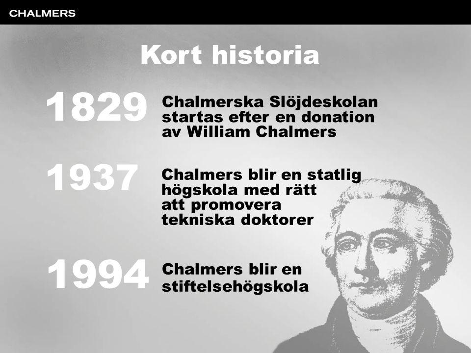 1829 Chalmerska Slöjdeskolan startas efter en donation av William Chalmers 1937 Chalmers blir en statlig högskola med rätt att promovera tekniska dokt