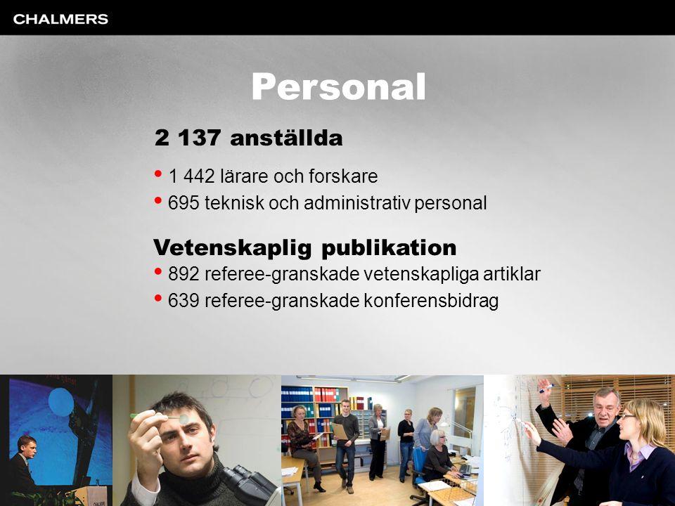 Personal 1 442 lärare och forskare 695 teknisk och administrativ personal 2 137 anställda Vetenskaplig publikation 892 referee-granskade vetenskapliga