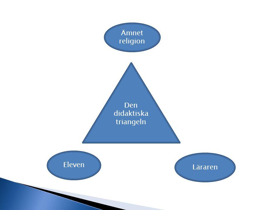 Den didaktiska triangeln Ämnet religion Läraren Eleven