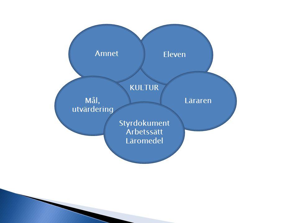 KULTUR Eleven Ämnet Läraren Mål, utvärdering Styrdokument Arbetssätt Läromedel