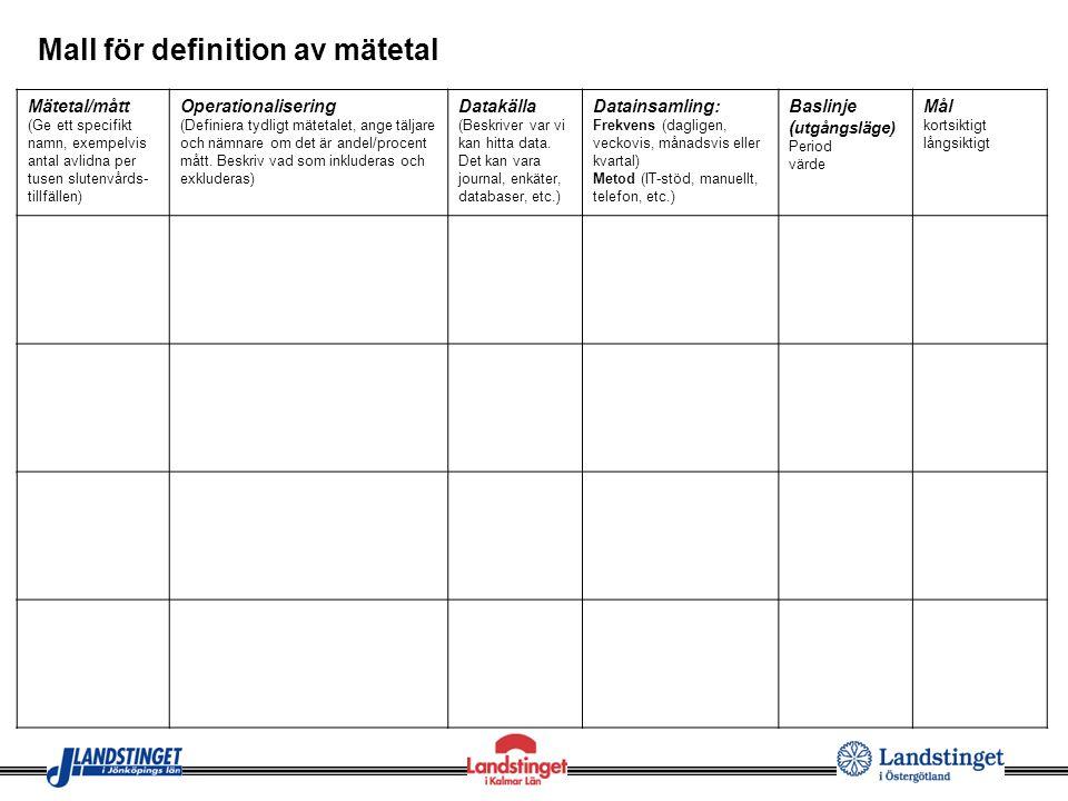 Mall för definition av mätetal Mätetal/mått (Ge ett specifikt namn, exempelvis antal avlidna per tusen slutenvårds- tillfällen) Operationalisering (De