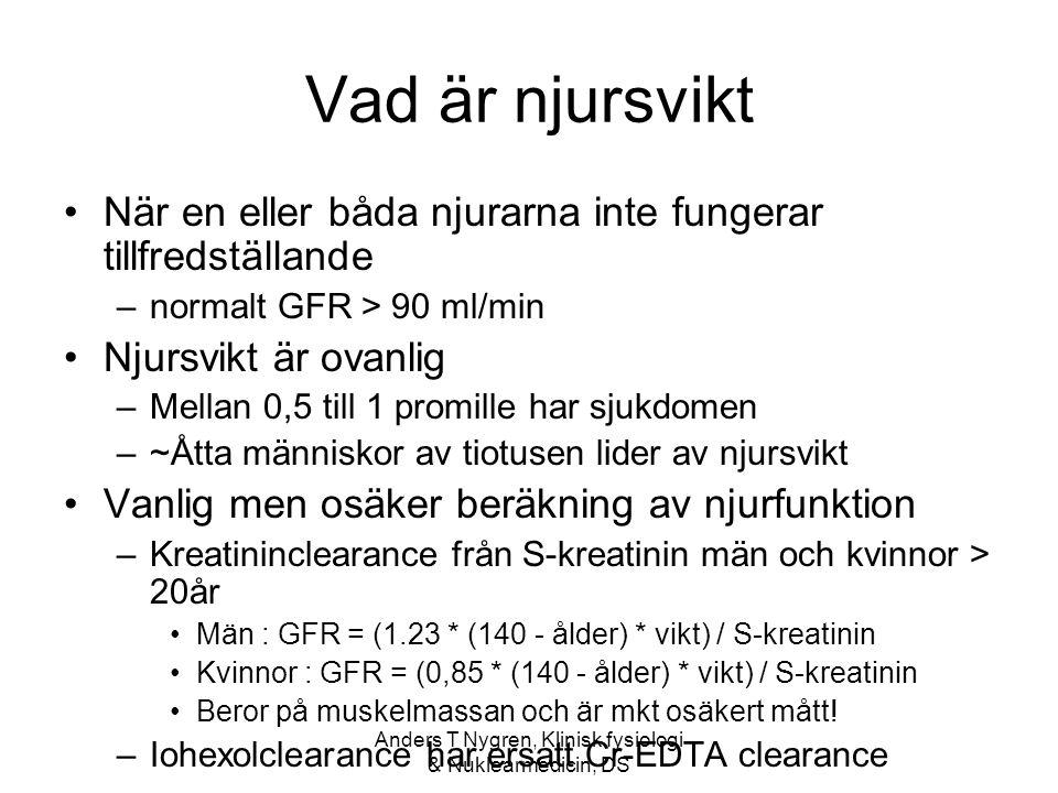Anders T Nygren, Klinisk fysiologi & Nuklearmedicin, DS Vad är njursvikt När en eller båda njurarna inte fungerar tillfredställande –normalt GFR > 90 ml/min Njursvikt är ovanlig –Mellan 0,5 till 1 promille har sjukdomen –~Åtta människor av tiotusen lider av njursvikt Vanlig men osäker beräkning av njurfunktion –Kreatininclearance från S-kreatinin män och kvinnor > 20år Män : GFR = (1.23 * (140 - ålder) * vikt) / S-kreatinin Kvinnor : GFR = (0,85 * (140 - ålder) * vikt) / S-kreatinin Beror på muskelmassan och är mkt osäkert mått.