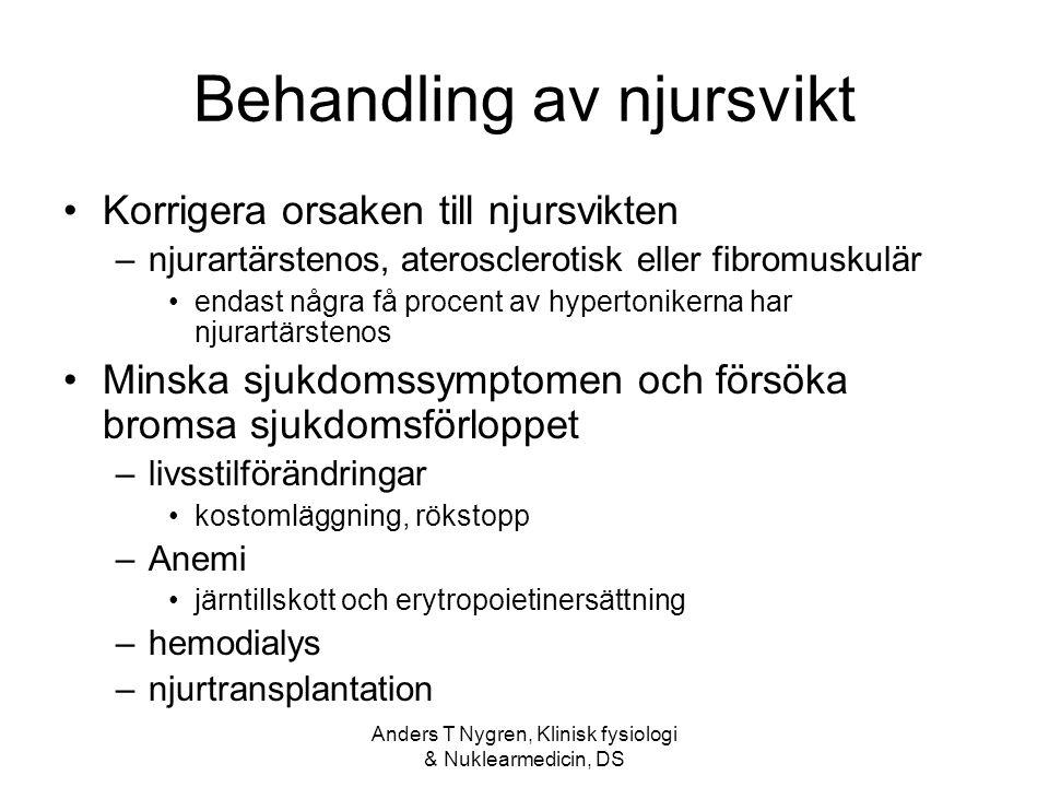 Anders T Nygren, Klinisk fysiologi & Nuklearmedicin, DS Intervention med ballongdilatation - PTRA Blodtrycker nu lättare att reglera Dx