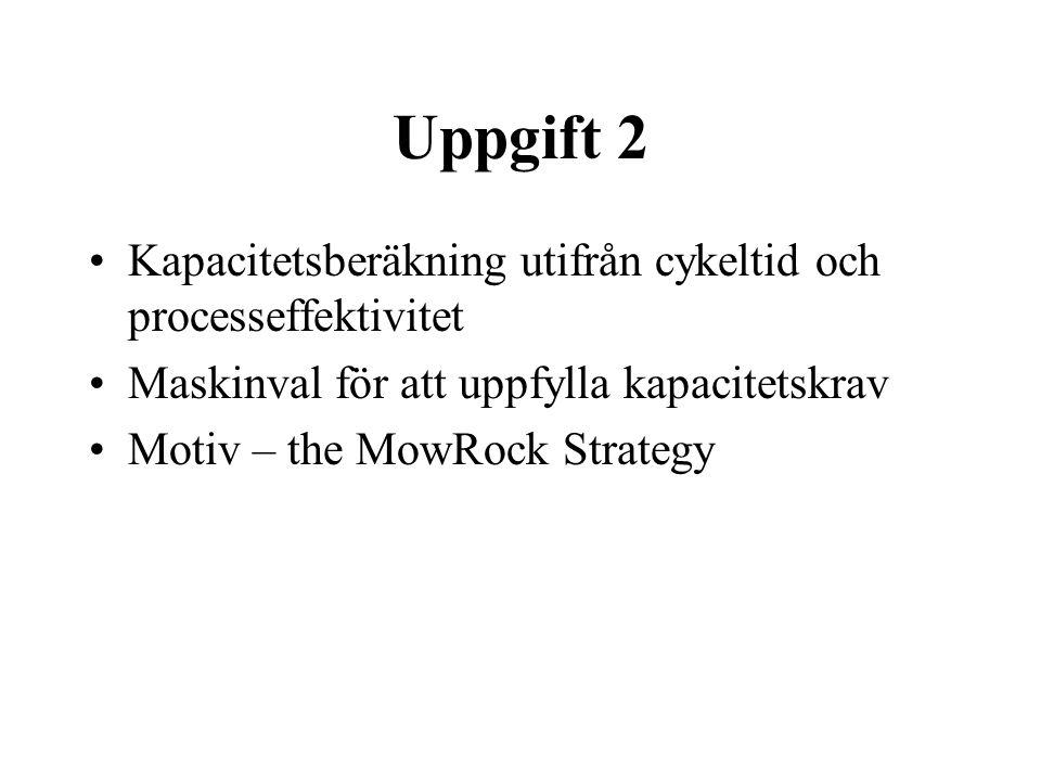 Uppgift 2 Kapacitetsberäkning utifrån cykeltid och processeffektivitet Maskinval för att uppfylla kapacitetskrav Motiv – the MowRock Strategy