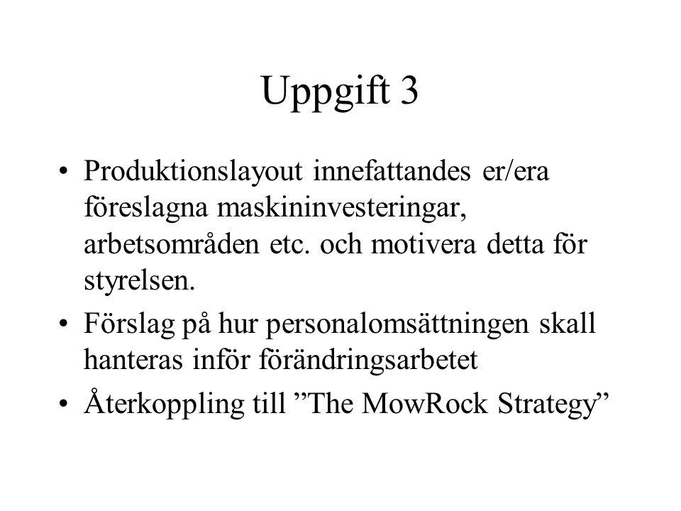 Uppgift 3 Produktionslayout innefattandes er/era föreslagna maskininvesteringar, arbetsområden etc.