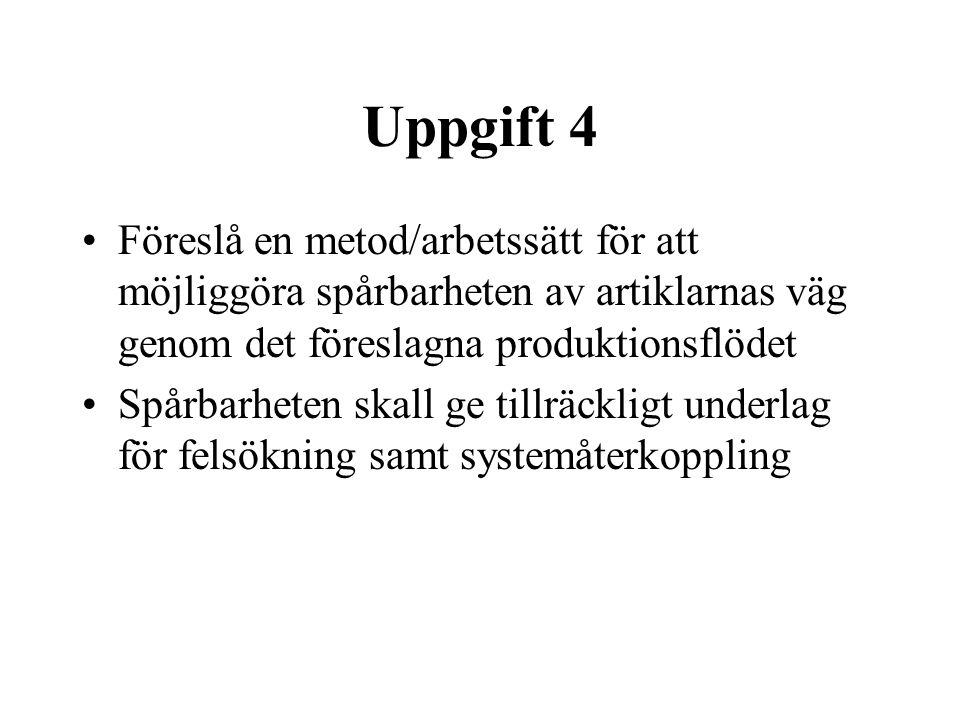 Uppgift 4 Föreslå en metod/arbetssätt för att möjliggöra spårbarheten av artiklarnas väg genom det föreslagna produktionsflödet Spårbarheten skall ge tillräckligt underlag för felsökning samt systemåterkoppling