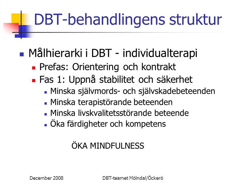 December 2008DBT-teamet Mölndal/Öckerö DBT-behandlingens struktur Målhierarki i DBT - individualterapi Prefas: Orientering och kontrakt Fas 1: Uppnå s