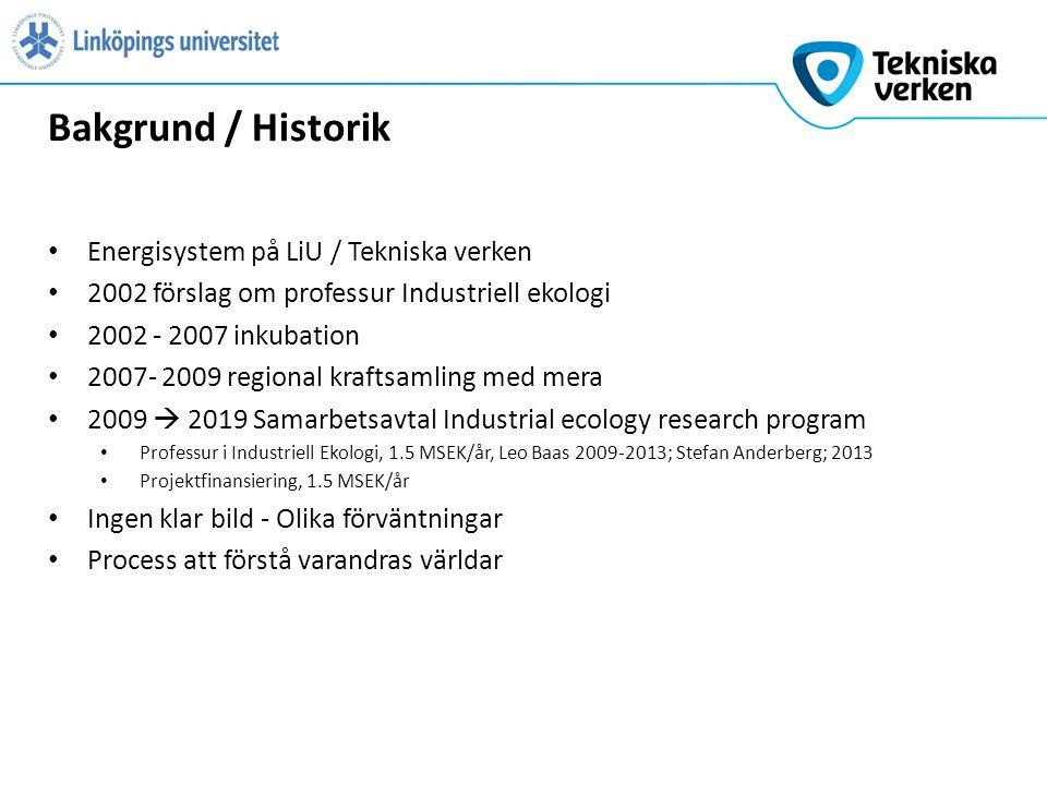 Energisystem på LiU / Tekniska verken 2002 förslag om professur Industriell ekologi 2002 - 2007 inkubation 2007- 2009 regional kraftsamling med mera 2