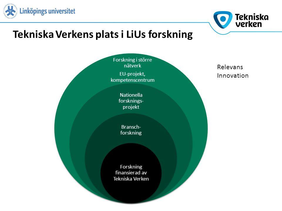 Forskning i större nätverk EU-projekt, kompetenscentrum Nationella forsknings- projekt Bransch- forskning Forskning finansierad av Tekniska Verken Relevans Innovation Tekniska Verkens plats i LiUs forskning