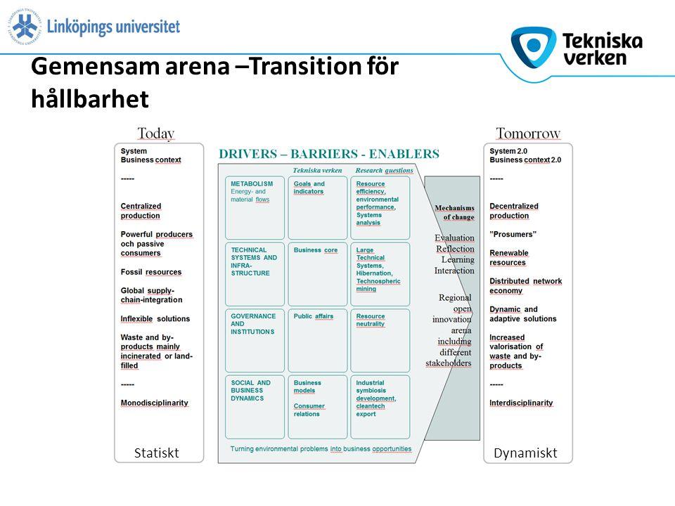 Gemensam arena –Transition för hållbarhet StatisktDynamiskt