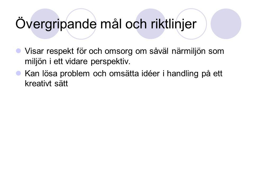 Långsiktiga målen Förmågorna i Hem och konsumentkunskap.