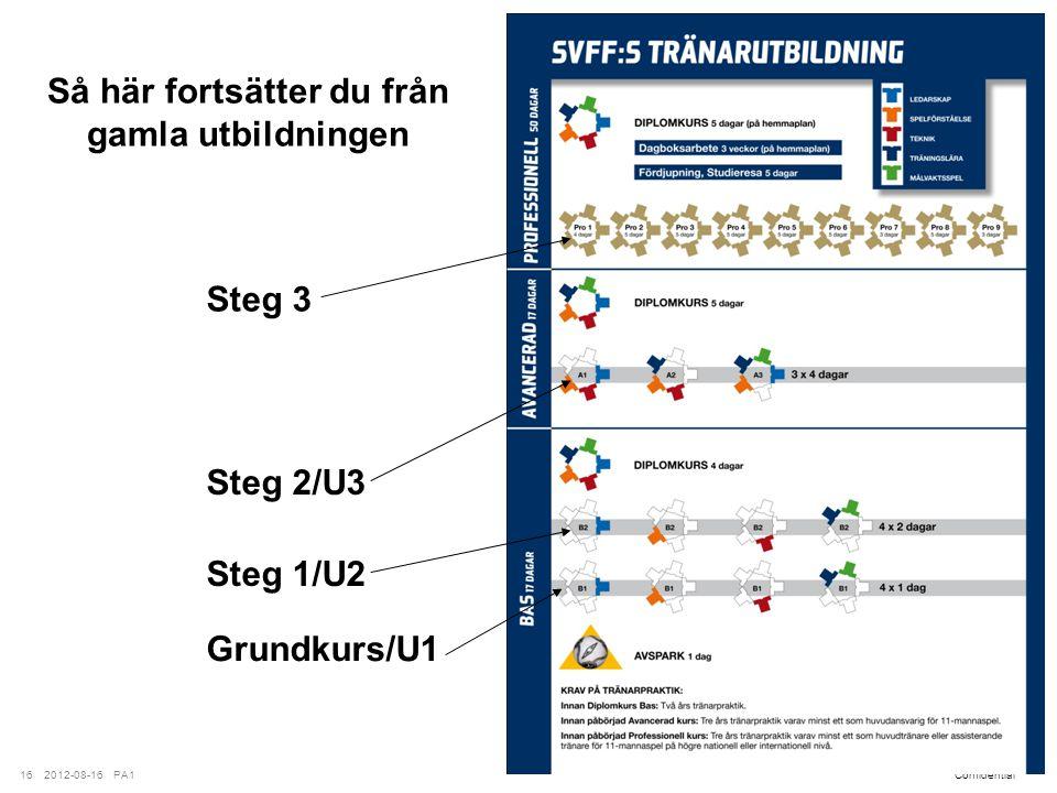 PA12012-08-1616Confidential Steg 3 Steg 2/U3 Steg 1/U2 Grundkurs/U1 Så här fortsätter du från gamla utbildningen