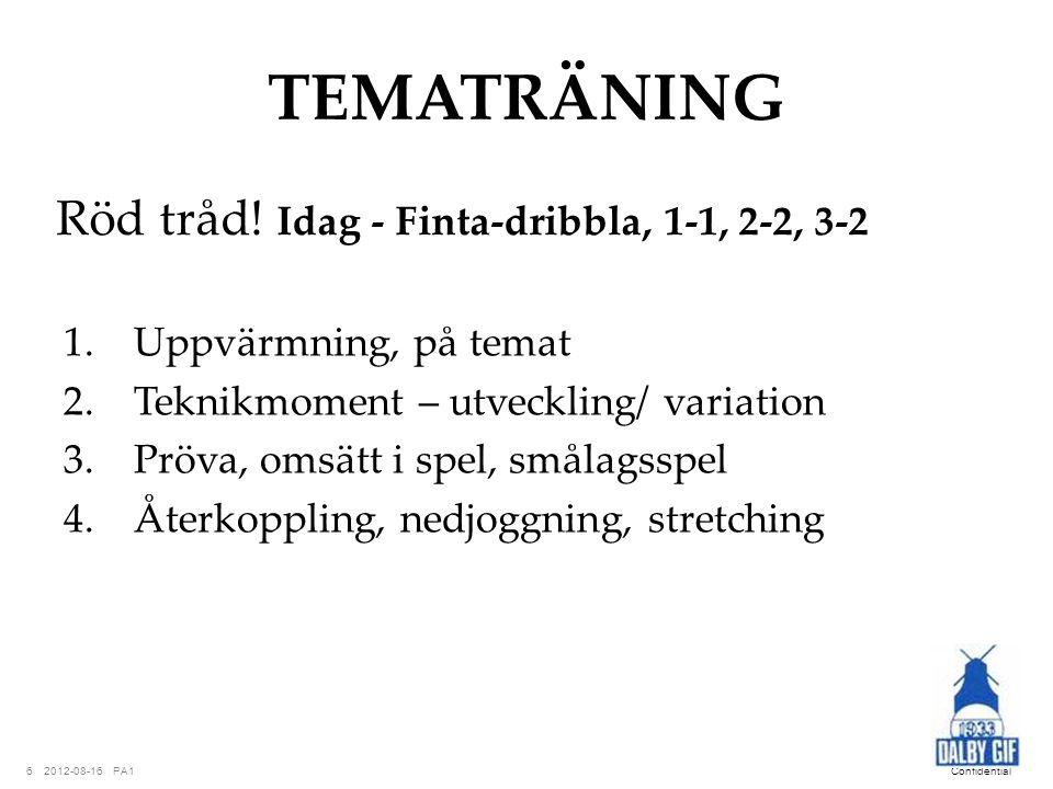PA12012-08-166Confidential TEMATRÄNING 1.Uppvärmning, på temat 2.Teknikmoment – utveckling/ variation 3.Pröva, omsätt i spel, smålagsspel 4.Återkoppli