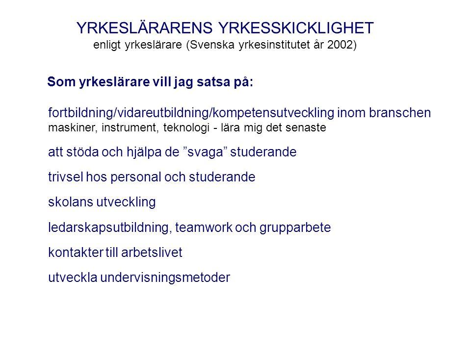 fortbildning/vidareutbildning/kompetensutveckling inom branschen maskiner, instrument, teknologi - lära mig det senaste att stöda och hjälpa de svaga studerande trivsel hos personal och studerande skolans utveckling ledarskapsutbildning, teamwork och grupparbete kontakter till arbetslivet utveckla undervisningsmetoder YRKESLÄRARENS YRKESSKICKLIGHET enligt yrkeslärare (Svenska yrkesinstitutet år 2002) Som yrkeslärare vill jag satsa på: