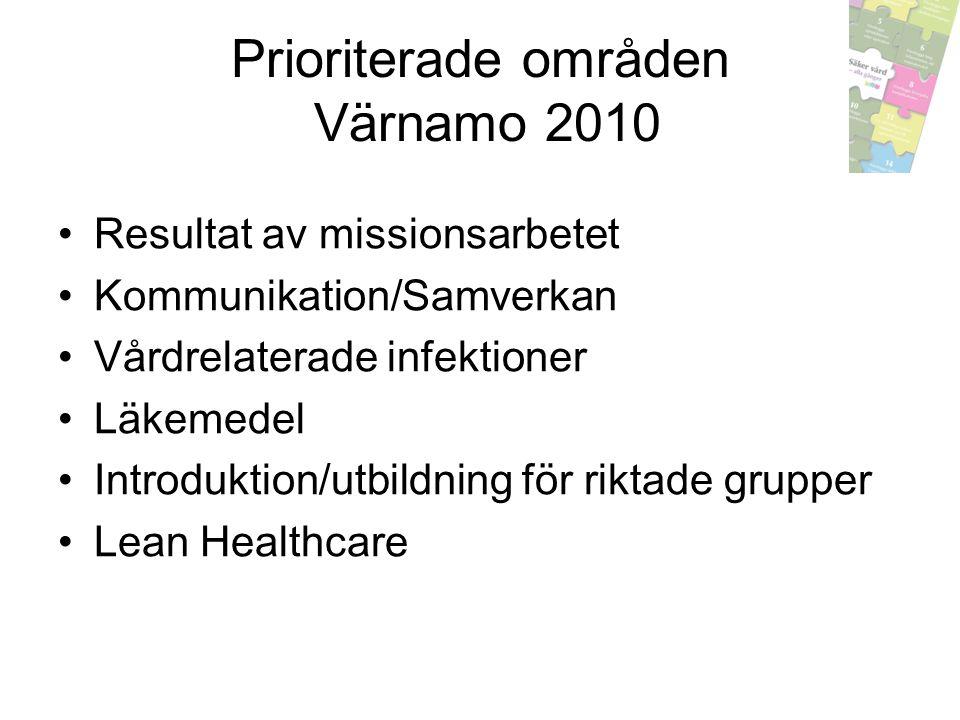 Prioriterade områden Värnamo 2010 Resultat av missionsarbetet Kommunikation/Samverkan Vårdrelaterade infektioner Läkemedel Introduktion/utbildning för