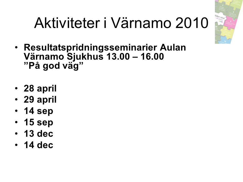 """Aktiviteter i Värnamo 2010 Resultatspridningsseminarier Aulan Värnamo Sjukhus 13.00 – 16.00 """"På god väg"""" 28 april 29 april 14 sep 15 sep 13 dec 14 dec"""