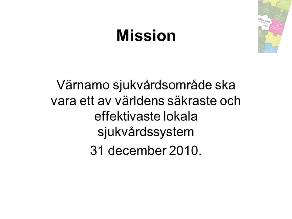 Mission Värnamo sjukvårdsområde ska vara ett av världens säkraste och effektivaste lokala sjukvårdssystem 31 december 2010.