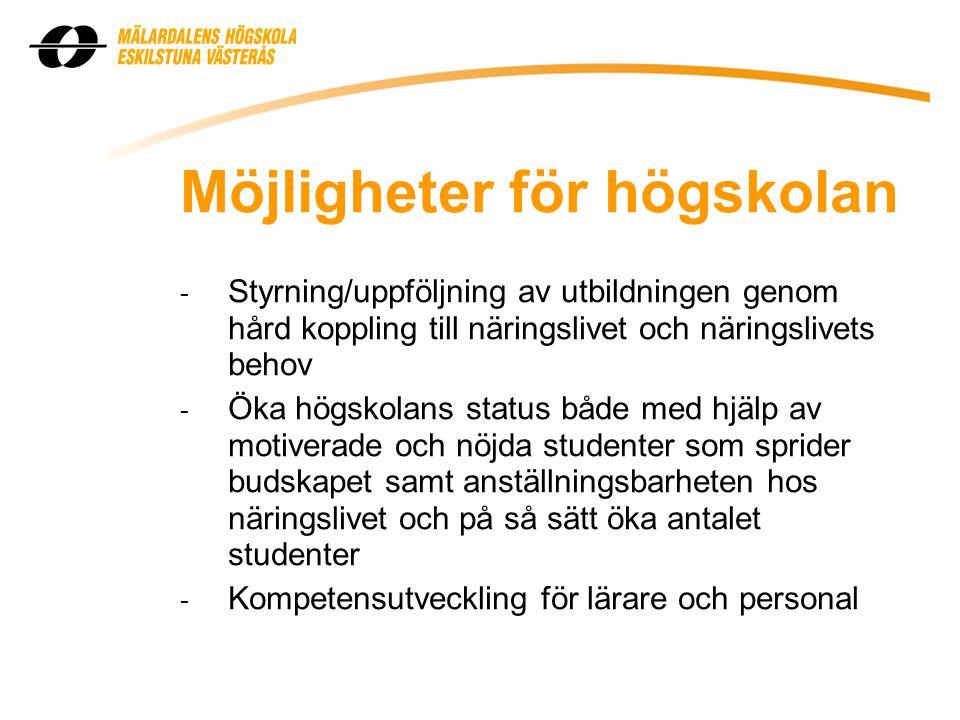 Möjligheter för högskolan - Styrning/uppföljning av utbildningen genom hård koppling till näringslivet och näringslivets behov - Öka högskolans status