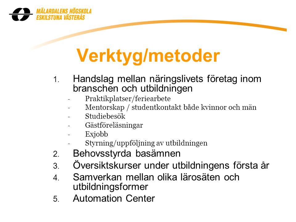 Verktyg/metoder 1. Handslag mellan näringslivets företag inom branschen och utbildningen - Praktikplatser/feriearbete - Mentorskap / studentkontakt bå